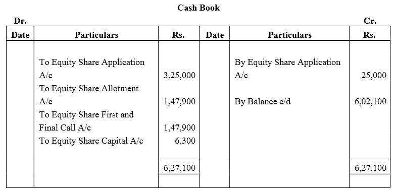 TS Grewal Accountancy Class 12 Solutions Chapter 8 Accounting for Share Capital image - 271
