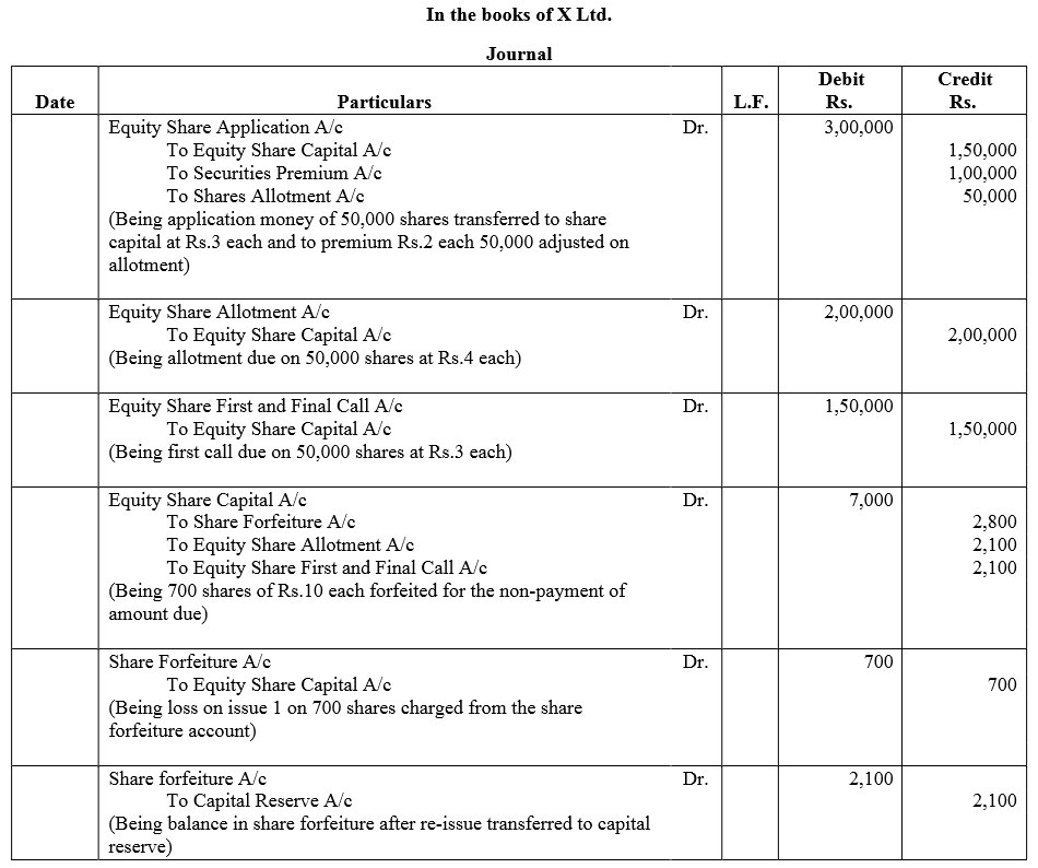 TS Grewal Accountancy Class 12 Solutions Chapter 8 Accounting for Share Capital image - 272