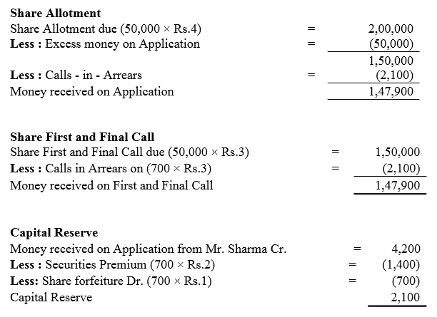 TS Grewal Accountancy Class 12 Solutions Chapter 8 Accounting for Share Capital image - 274
