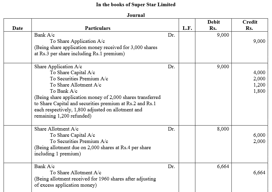 TS Grewal Accountancy Class 12 Solutions Chapter 8 Accounting for Share Capital image - 277