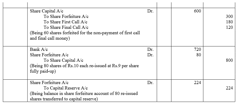 TS Grewal Accountancy Class 12 Solutions Chapter 8 Accounting for Share Capital image - 279