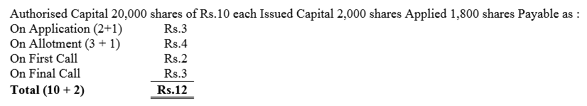 TS Grewal Accountancy Class 12 Solutions Chapter 8 Accounting for Share Capital image - 28