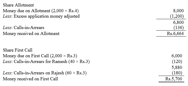 TS Grewal Accountancy Class 12 Solutions Chapter 8 Accounting for Share Capital image - 281