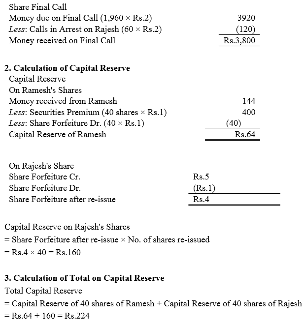 TS Grewal Accountancy Class 12 Solutions Chapter 8 Accounting for Share Capital image - 282