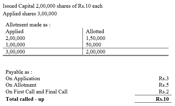 TS Grewal Accountancy Class 12 Solutions Chapter 8 Accounting for Share Capital image - 283