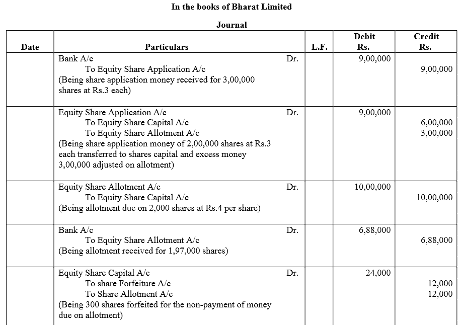 TS Grewal Accountancy Class 12 Solutions Chapter 8 Accounting for Share Capital image - 284
