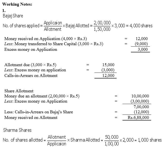 TS Grewal Accountancy Class 12 Solutions Chapter 8 Accounting for Share Capital image - 286
