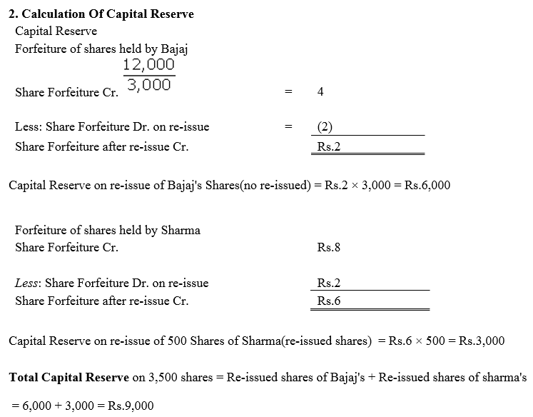 TS Grewal Accountancy Class 12 Solutions Chapter 8 Accounting for Share Capital image - 287