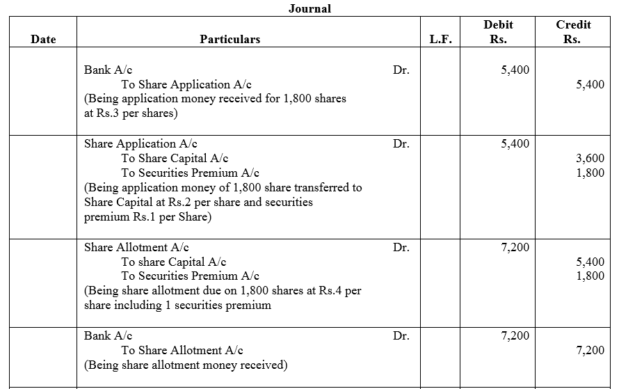 TS Grewal Accountancy Class 12 Solutions Chapter 8 Accounting for Share Capital image - 29