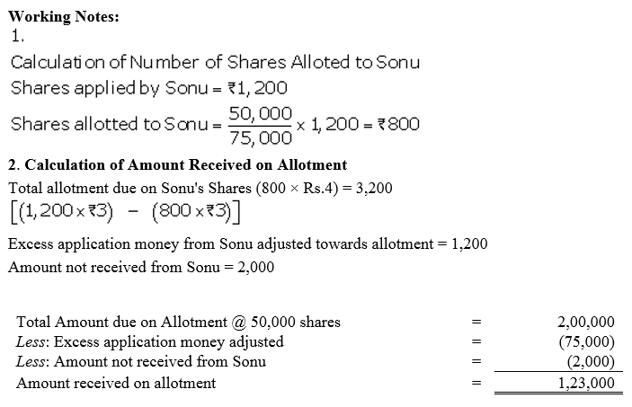 TS Grewal Accountancy Class 12 Solutions Chapter 8 Accounting for Share Capital image - 290