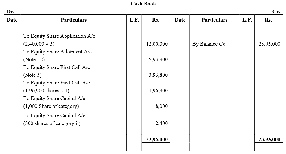 TS Grewal Accountancy Class 12 Solutions Chapter 8 Accounting for Share Capital image - 292