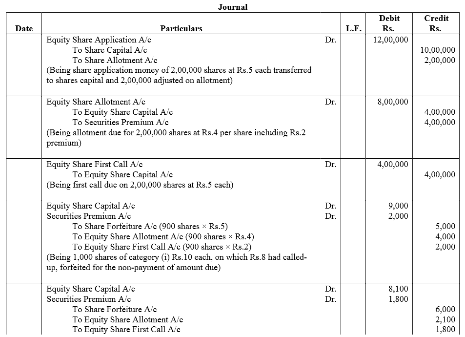 TS Grewal Accountancy Class 12 Solutions Chapter 8 Accounting for Share Capital image - 293