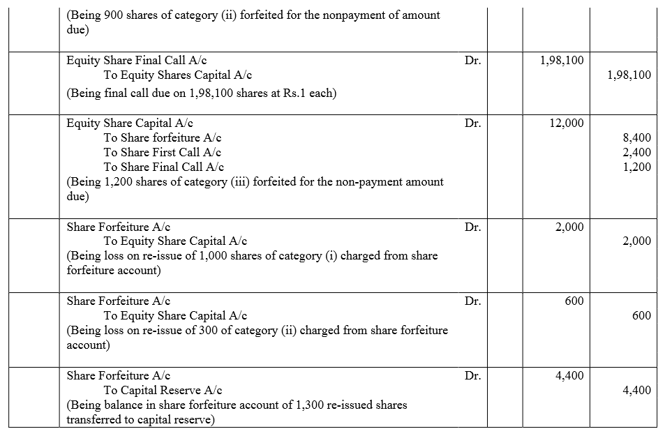 TS Grewal Accountancy Class 12 Solutions Chapter 8 Accounting for Share Capital image - 294