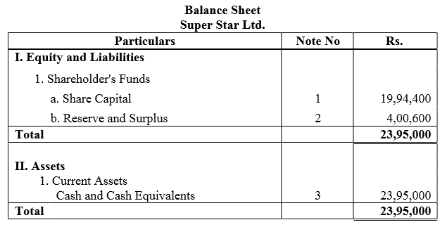 TS Grewal Accountancy Class 12 Solutions Chapter 8 Accounting for Share Capital image - 295