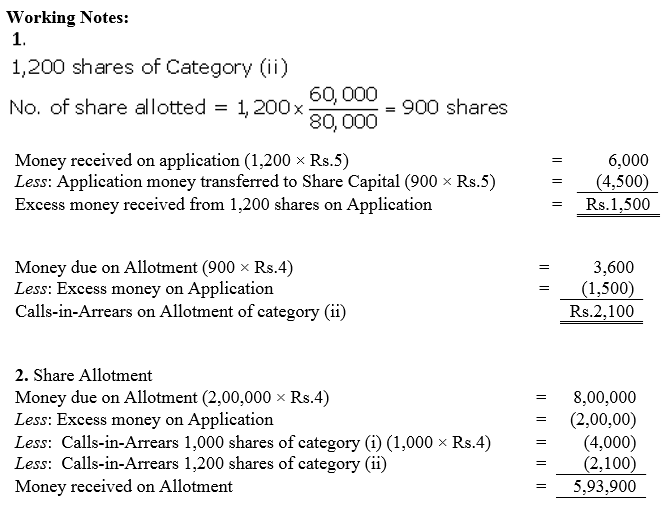 TS Grewal Accountancy Class 12 Solutions Chapter 8 Accounting for Share Capital image - 297