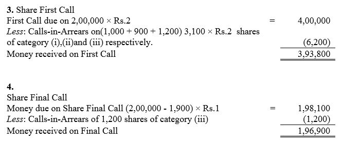 TS Grewal Accountancy Class 12 Solutions Chapter 8 Accounting for Share Capital image - 298