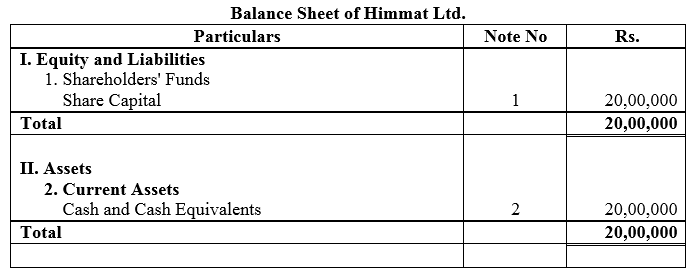 TS Grewal Accountancy Class 12 Solutions Chapter 8 Accounting for Share Capital image - 3