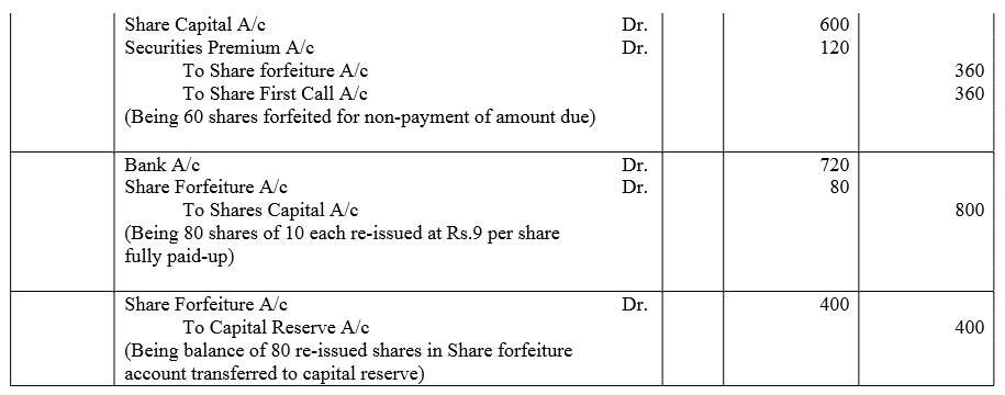TS Grewal Accountancy Class 12 Solutions Chapter 8 Accounting for Share Capital image - 303