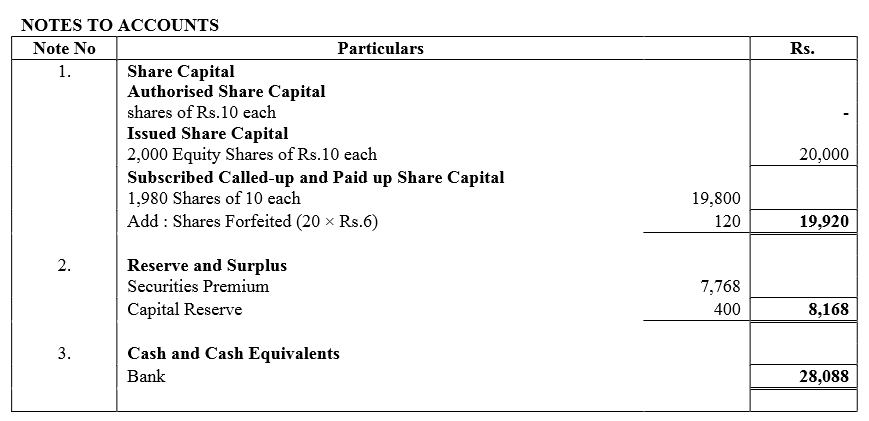 TS Grewal Accountancy Class 12 Solutions Chapter 8 Accounting for Share Capital image - 305