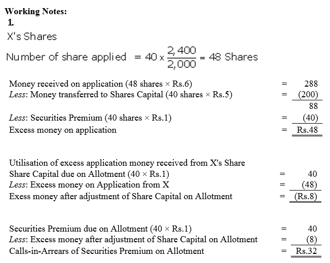 TS Grewal Accountancy Class 12 Solutions Chapter 8 Accounting for Share Capital image - 306