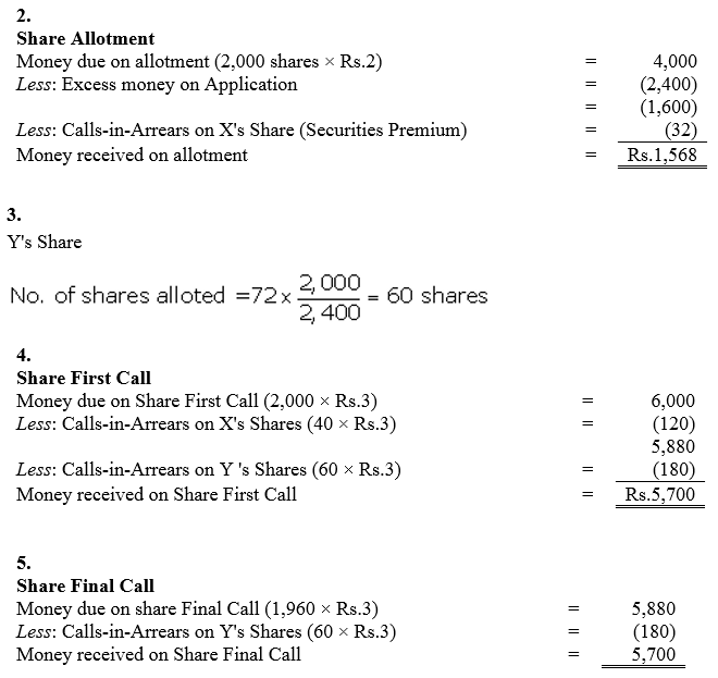TS Grewal Accountancy Class 12 Solutions Chapter 8 Accounting for Share Capital image - 307