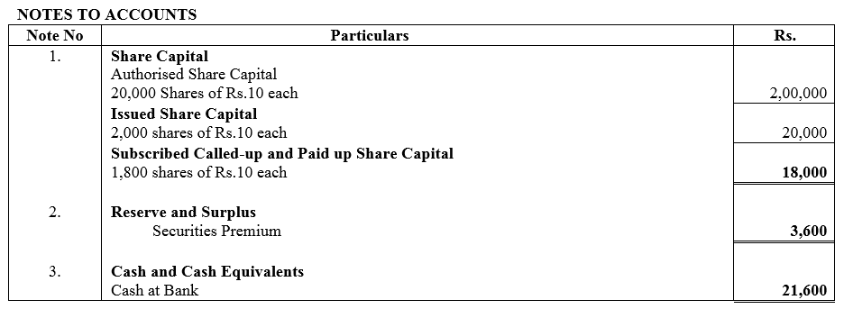 TS Grewal Accountancy Class 12 Solutions Chapter 8 Accounting for Share Capital image - 32