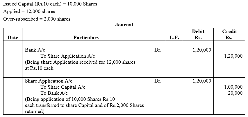 TS Grewal Accountancy Class 12 Solutions Chapter 8 Accounting for Share Capital image - 36