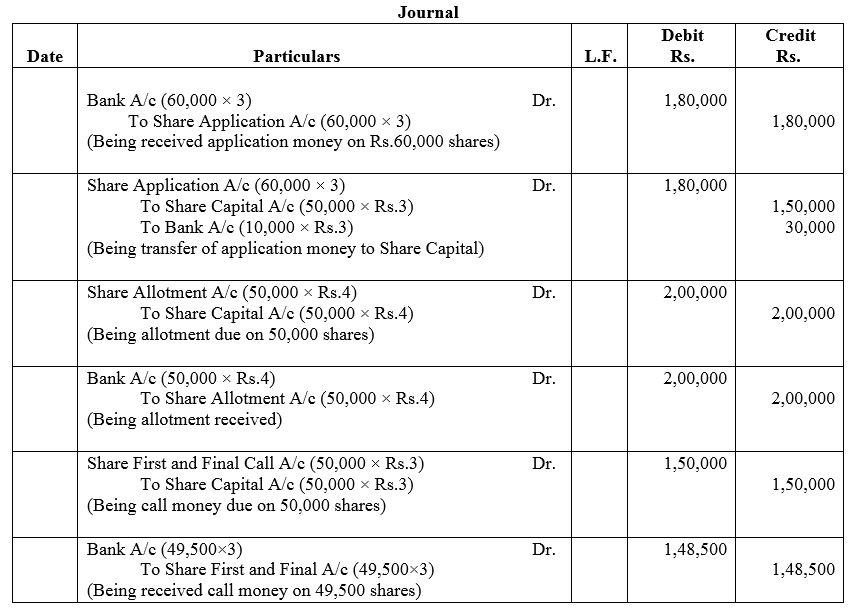 TS Grewal Accountancy Class 12 Solutions Chapter 8 Accounting for Share Capital image - 37