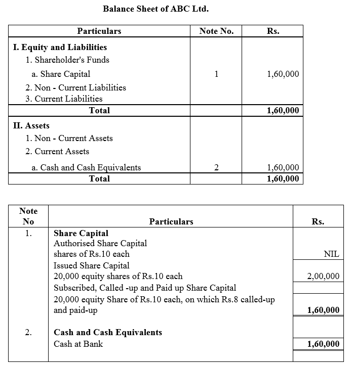TS Grewal Accountancy Class 12 Solutions Chapter 8 Accounting for Share Capital image - 40