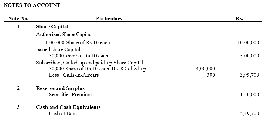 TS Grewal Accountancy Class 12 Solutions Chapter 8 Accounting for Share Capital image - 44