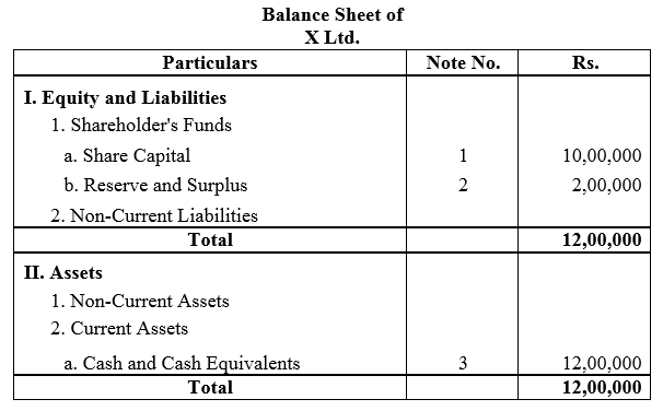 TS Grewal Accountancy Class 12 Solutions Chapter 8 Accounting for Share Capital image - 47