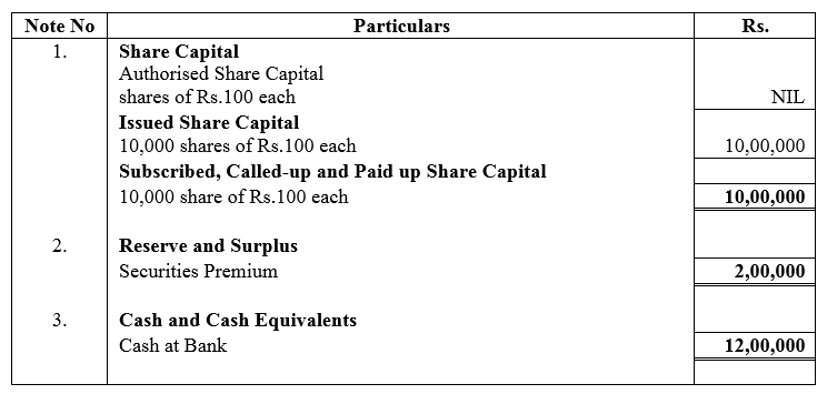 TS Grewal Accountancy Class 12 Solutions Chapter 8 Accounting for Share Capital image - 48