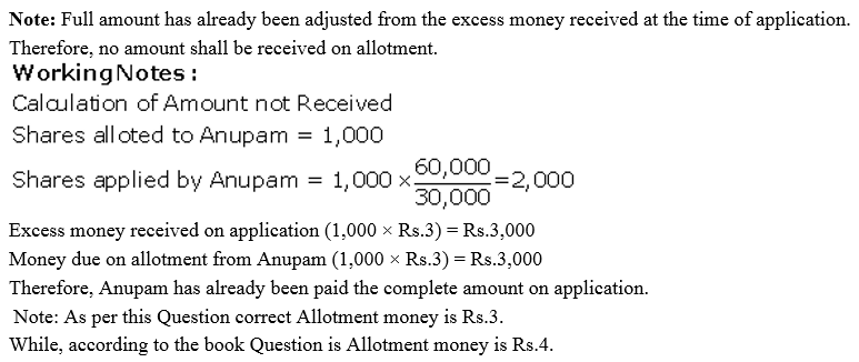 TS Grewal Accountancy Class 12 Solutions Chapter 8 Accounting for Share Capital image - 55