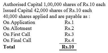 TS Grewal Accountancy Class 12 Solutions Chapter 8 Accounting for Share Capital image - 56
