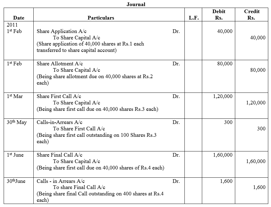 TS Grewal Accountancy Class 12 Solutions Chapter 8 Accounting for Share Capital image - 58