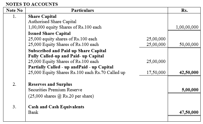 TS Grewal Accountancy Class 12 Solutions Chapter 8 Accounting for Share Capital image - 6