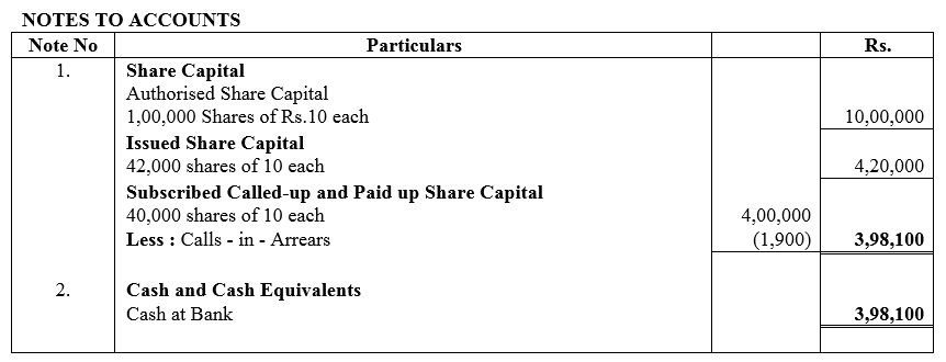 TS Grewal Accountancy Class 12 Solutions Chapter 8 Accounting for Share Capital image - 60