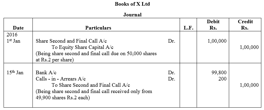 TS Grewal Accountancy Class 12 Solutions Chapter 8 Accounting for Share Capital image - 61