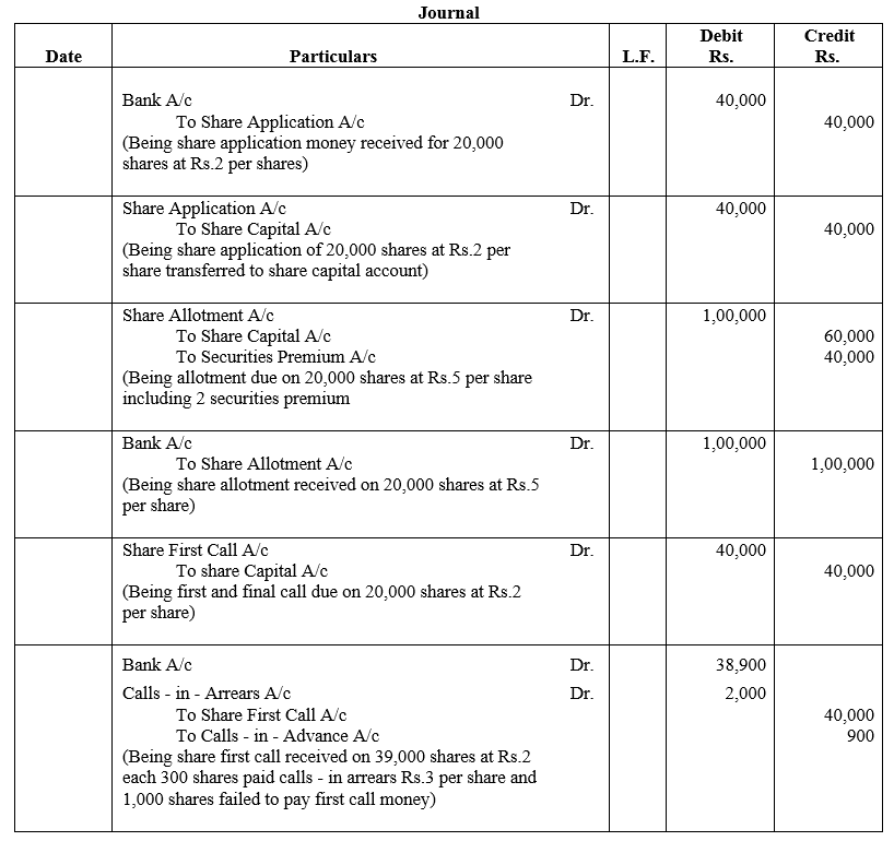 TS Grewal Accountancy Class 12 Solutions Chapter 8 Accounting for Share Capital image - 63