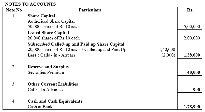 TS Grewal Accountancy Class 12 Solutions Chapter 8 Accounting for Share Capital image - 65