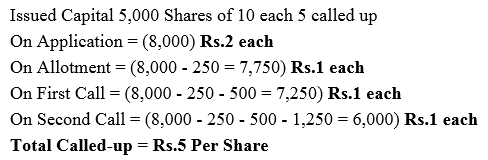 TS Grewal Accountancy Class 12 Solutions Chapter 8 Accounting for Share Capital image - 66