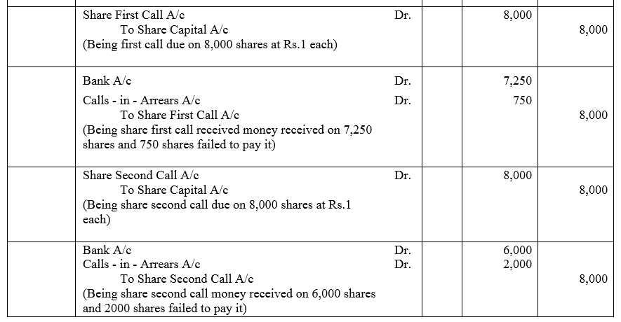 TS Grewal Accountancy Class 12 Solutions Chapter 8 Accounting for Share Capital image - 67