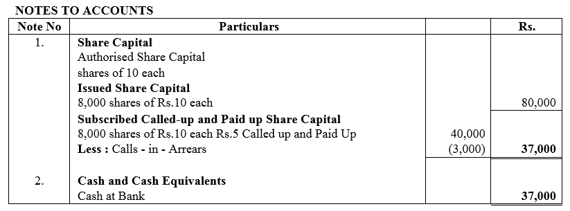 TS Grewal Accountancy Class 12 Solutions Chapter 8 Accounting for Share Capital image - 70