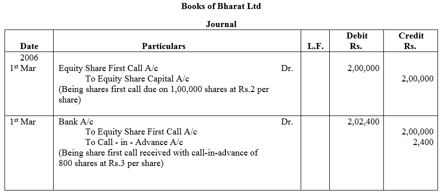 TS Grewal Accountancy Class 12 Solutions Chapter 8 Accounting for Share Capital image - 71