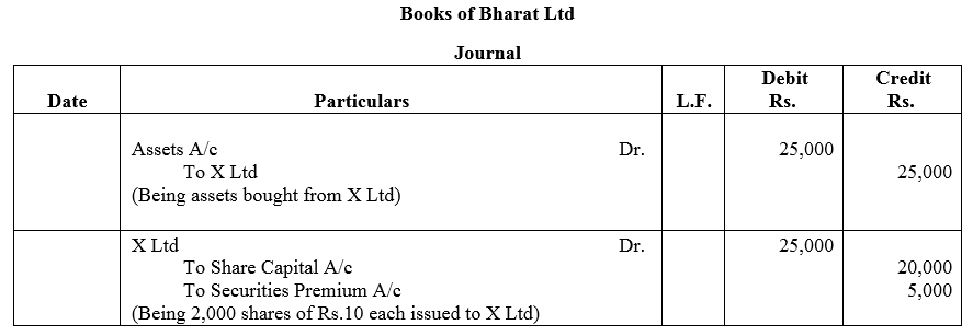 TS Grewal Accountancy Class 12 Solutions Chapter 8 Accounting for Share Capital image - 72