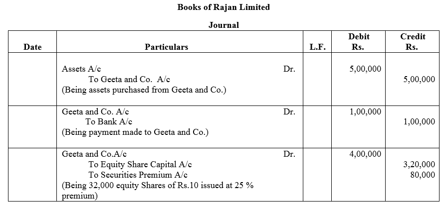 TS Grewal Accountancy Class 12 Solutions Chapter 8 Accounting for Share Capital image - 74