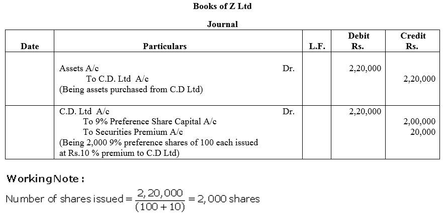 TS Grewal Accountancy Class 12 Solutions Chapter 8 Accounting for Share Capital image - 76