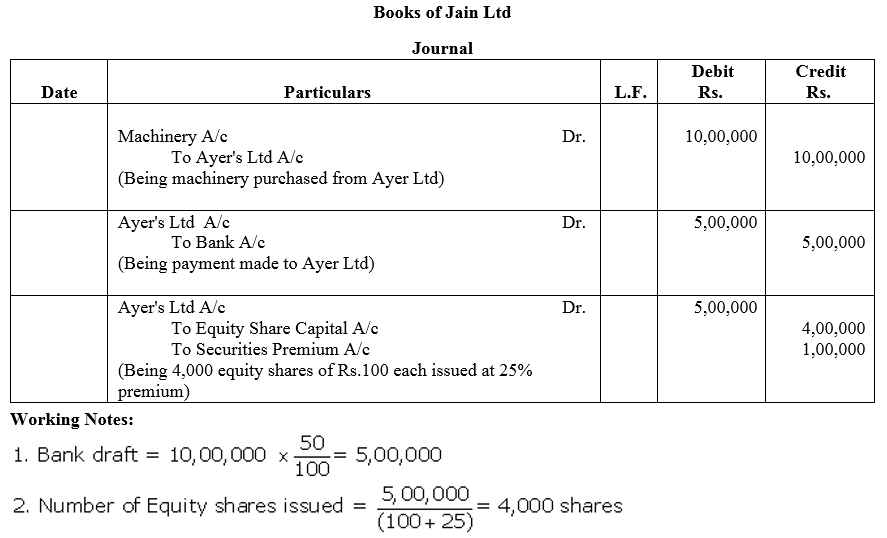 TS Grewal Accountancy Class 12 Solutions Chapter 8 Accounting for Share Capital image - 78