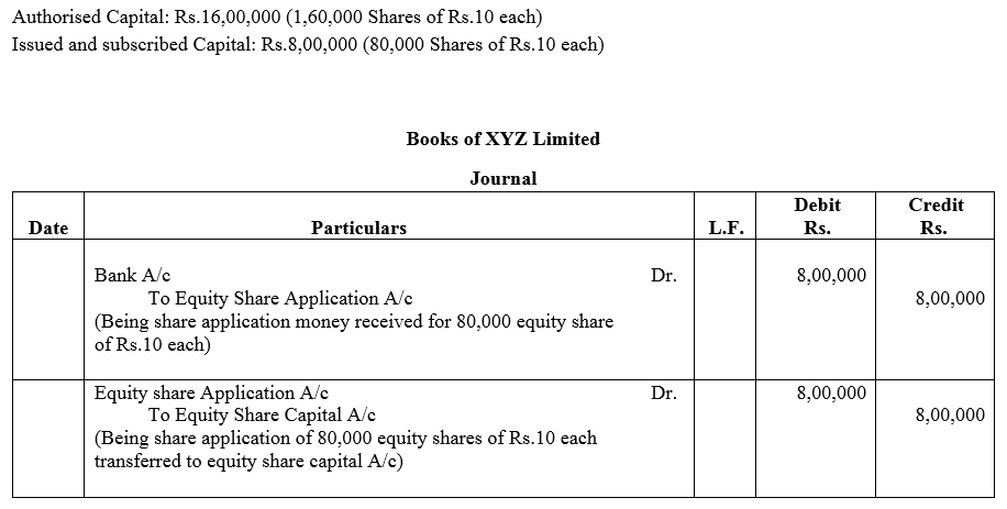 TS Grewal Accountancy Class 12 Solutions Chapter 8 Accounting for Share Capital image - 8