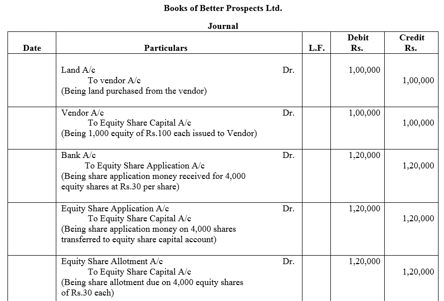 TS Grewal Accountancy Class 12 Solutions Chapter 8 Accounting for Share Capital image - 82